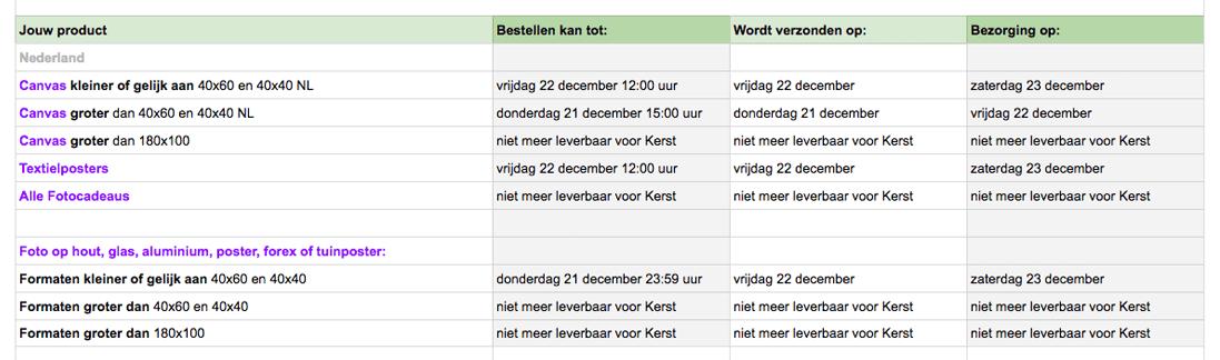levertijden kerst 2017